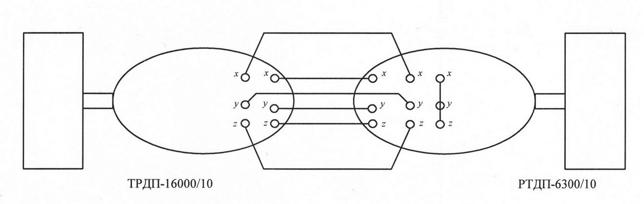 и подключения реактора